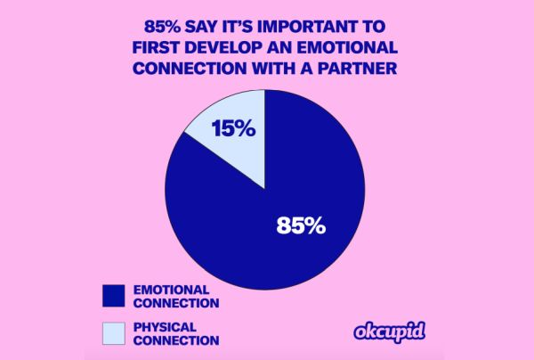 4 ways OKCupid handles media relations during COVID-19